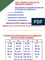 Cuadro Nomenclatura Química Inorgánica_ICI-ICCI_1º Sem 2015