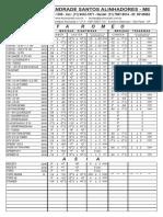 tabela_alinhamento