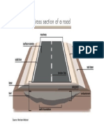 Road Cross Section (Typical)_2