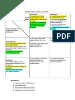 ANALIS FODA DEL SECTOR FORESTAL EN LA REGION CAJAMARCA.docx