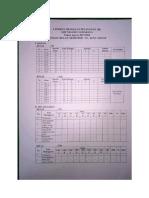 LAPORAN MINGGU KE 4 JUNI PELAYANAN  BK KELAS VII-IX PDF.pdf