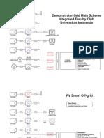 Lampiran 5_Demonstrator Grid Scheme