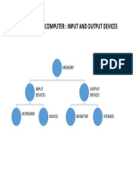 FLOW CHART OF COMPUTER.docx
