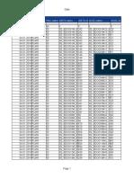 3G_PS_Detail-RSRAN-RNC-day-PM_12025-2018_04_02-10_57_21__459.xlsx
