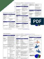 Cambridge O Level Physics 5054 - Classification of Topics ...
