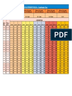 PMAPY Chart
