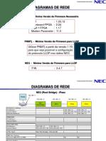 Diagramas de Rede NEO IPaso Abril 2011