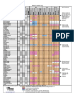 Material compatibility Charts.pdf