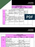 Programa Portal Jornadas Académicas de La Academia de Historia. Agosto 2017.