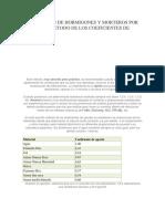 Coeficientes de Aportes de Materiales