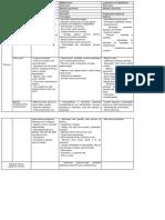 Tabela Dos Bioterápicos Maiores 2016 Psorinum Medurrinum Luesinum (2)