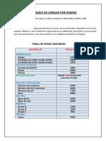 TABLAS DE METRADO-DE-CARGAS-020-030..docx