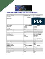 (eBook - Doc) Linux-Solaris Commands