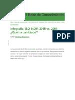 ISO 14001 Base de Conocimiento