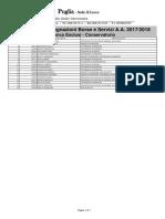 Borsa Esclusi Dott Spec Conserv II Scorr Grad Def 2017.18