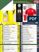 VM 8-delsfinal 8 180703 Colombia - England 1-1 3-4