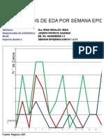 Ganimedes Eda - Ira - Febriles - 2018