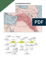 Mapa de Mesopotamia Antigua.