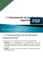 1.7 Herramientas de Planificación Organizacional (NS)