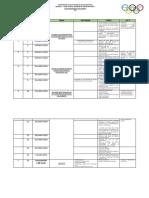 Cronograma de Actividades de Educación Fisica Segundo Grado