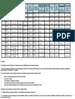 categorias20170102.pdf