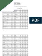 SIMM - Boletín de Precios.pdf