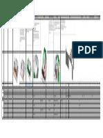 Planing.pdf