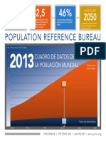 2013 Population Data Sheet Spanish
