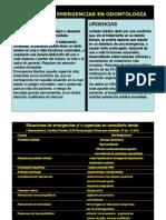 urgenciasmedicas en odonto.pdf