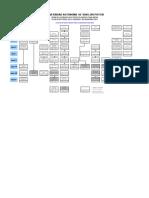 Mapa Curricular Propuesta3 UASLP