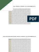 PRIMERA PRACTICA-II-UNIDAD.docx