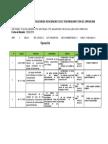 Desarrollo de Identificacion de Deficiencias y Efectos Para Aspectos De