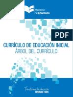 Arbor del currículo de inicial 2018 (Mas información visita la página de facebook_ Cooperacion docente Ecuador.pdf