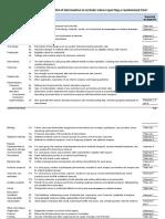 CONSORT 2010 Checklist