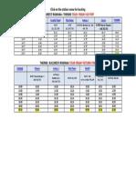PrimaZi.pdf