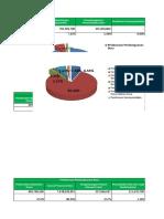 Copy of Monitoring DD-PKTD-APBDes 2018 Kabupaten Luwu Timur_Periode_247052018