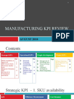 Manufacturing KPI Review by CEO-Aug Final 10