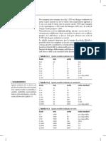 SCALA AUTCAD.pdf
