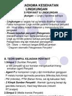 Slide_2. Paradigma Keselingk