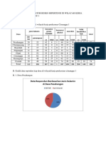 Data Responden Minipro