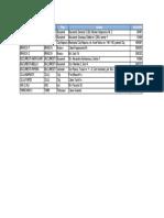 Copy of Lista Statii Ozonfix