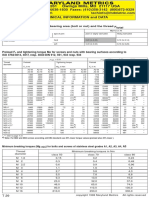 tightening torques.pdf