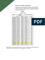 Examen de Auditoria Energetica
