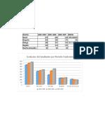 Asignación Excel