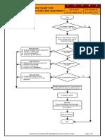 Subcontractor HS&E Assessment Flowchart