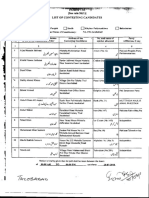 National Assembly candidates list of  Sindh