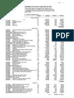 Lista de Insumos PDF i Etapa