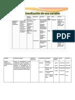 1 OPERACIONALIZACION DE UNA VARIABLE.docx