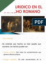 Exposicion de Derecho Romano