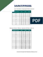 amperaje Tabla_para_Motores_Monofsicos_y_trifsicos.pdf